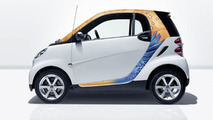 smart fortwo adhesive sticker motifs 18.03.2010