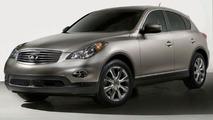 Infiniti EX35 Crossover SUV Revealed