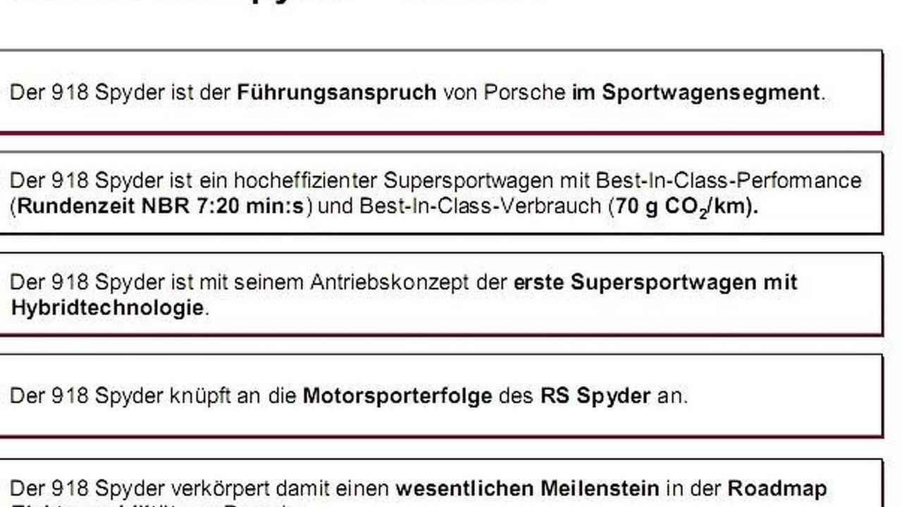 Porsche 918 concept leaked specs image reveals a Nurburgring lap time of 7 mins 20 seconds