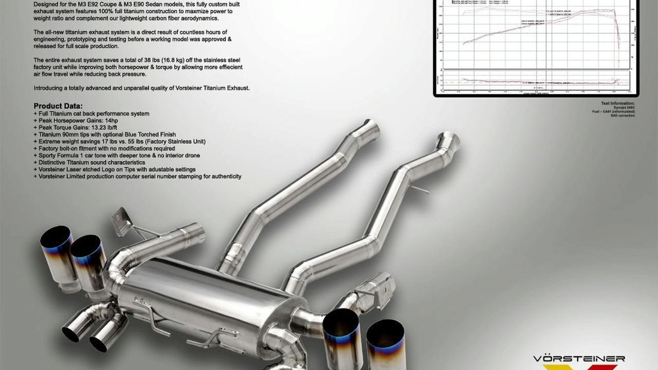 Vorsteiner titanium exhaust system for BMW M3