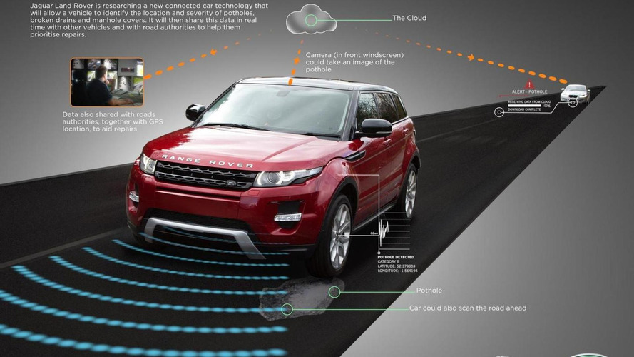 JLR developing a Pothole Alert system [video]