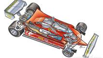 Motorsport.com and Branded, a Puma company, Announce Partnership