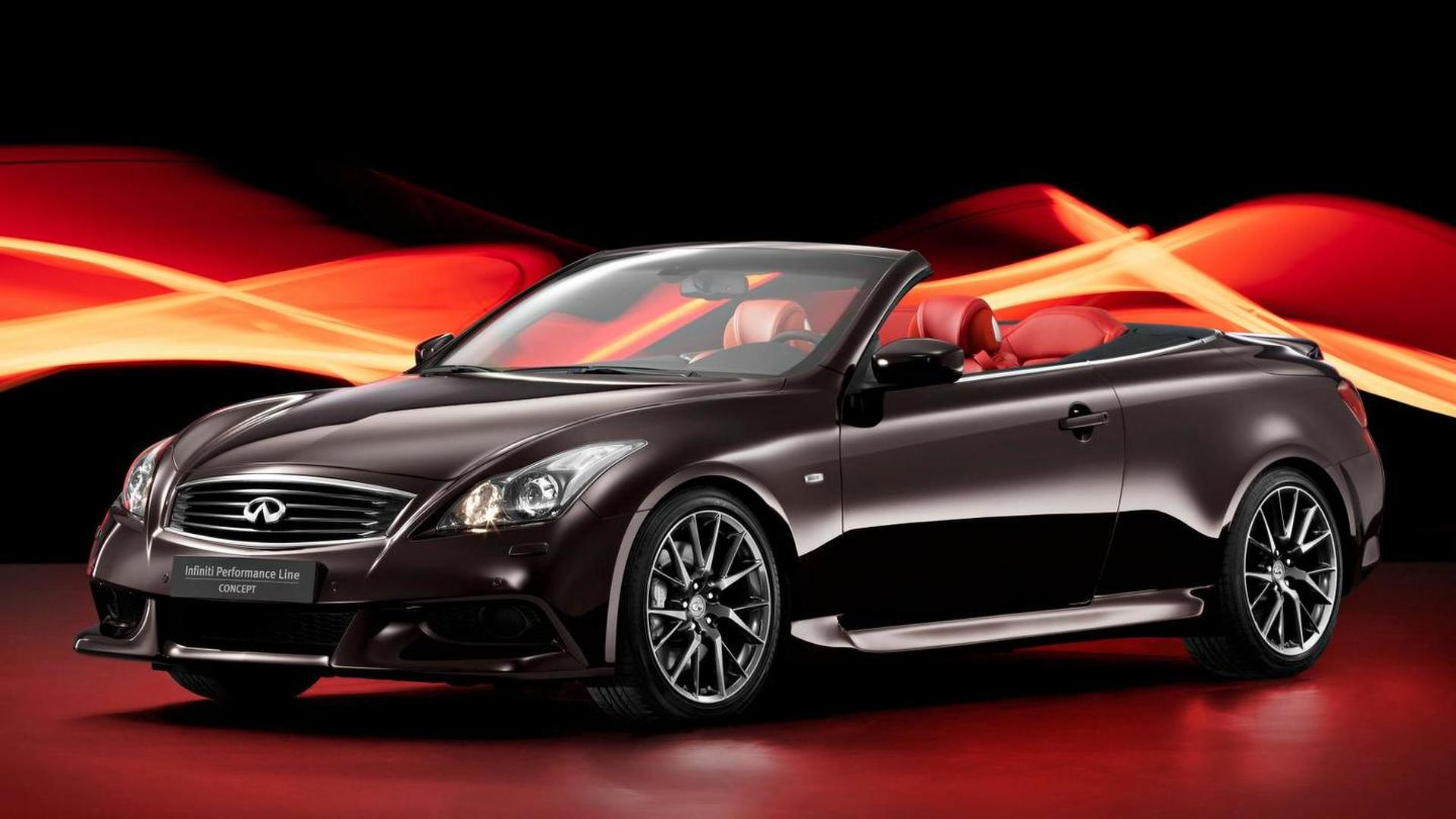 Infiniti to have AMG power plants under the hood?