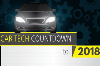 Car Technology Countdown to 2018 [infographic]