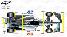 2016-2017 rules comparison