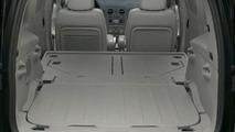 Chevrolet HHR Panel Van