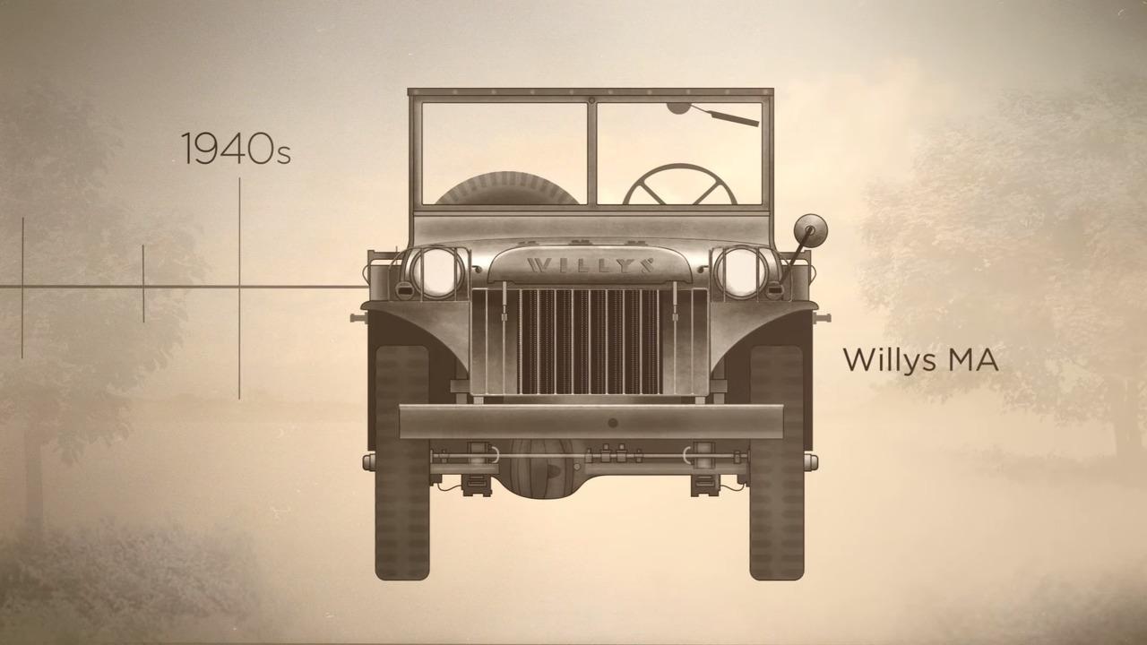 Jeep history