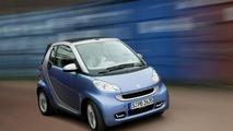 2010 Smart fortwo facelift 06.07.2010