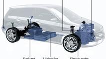 Mercedes-Benz Concept B-Class E-CELL PLUS