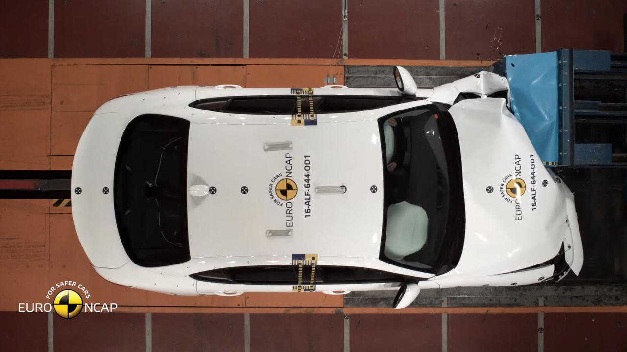 Alfa Romeo Giulia Euro NCAP test
