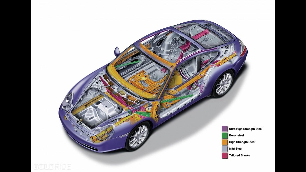 Porsche 911 Carrera Coupe