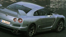 Nissan GTR Scans Surface