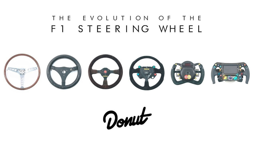 Watch the impressive evolution of F1 steering wheels through the years