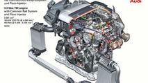 Audi 3.0 V6 TDI engine