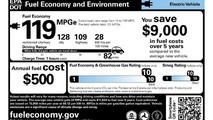 2014 Chevrolet Spark EV EPA sticker 24.4.2013