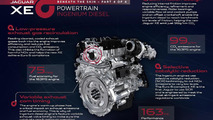 Jaguar XE to be offered with 163 HP & 180 HP 2.0-liter Ingenium diesel engine [video]