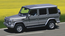 Mercedes G-Class Enters 27th Year