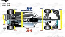 Tech analysis: What F1 2017 car rules will actually look like