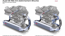 Audi electric bi-turbo engine revealed