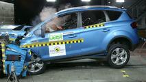 Ford Kuga Euro-NCAP crash test