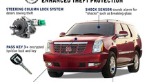 2012 Cadillac Escalade new security features 29.12.2011