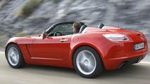 Opel GT: In Depth