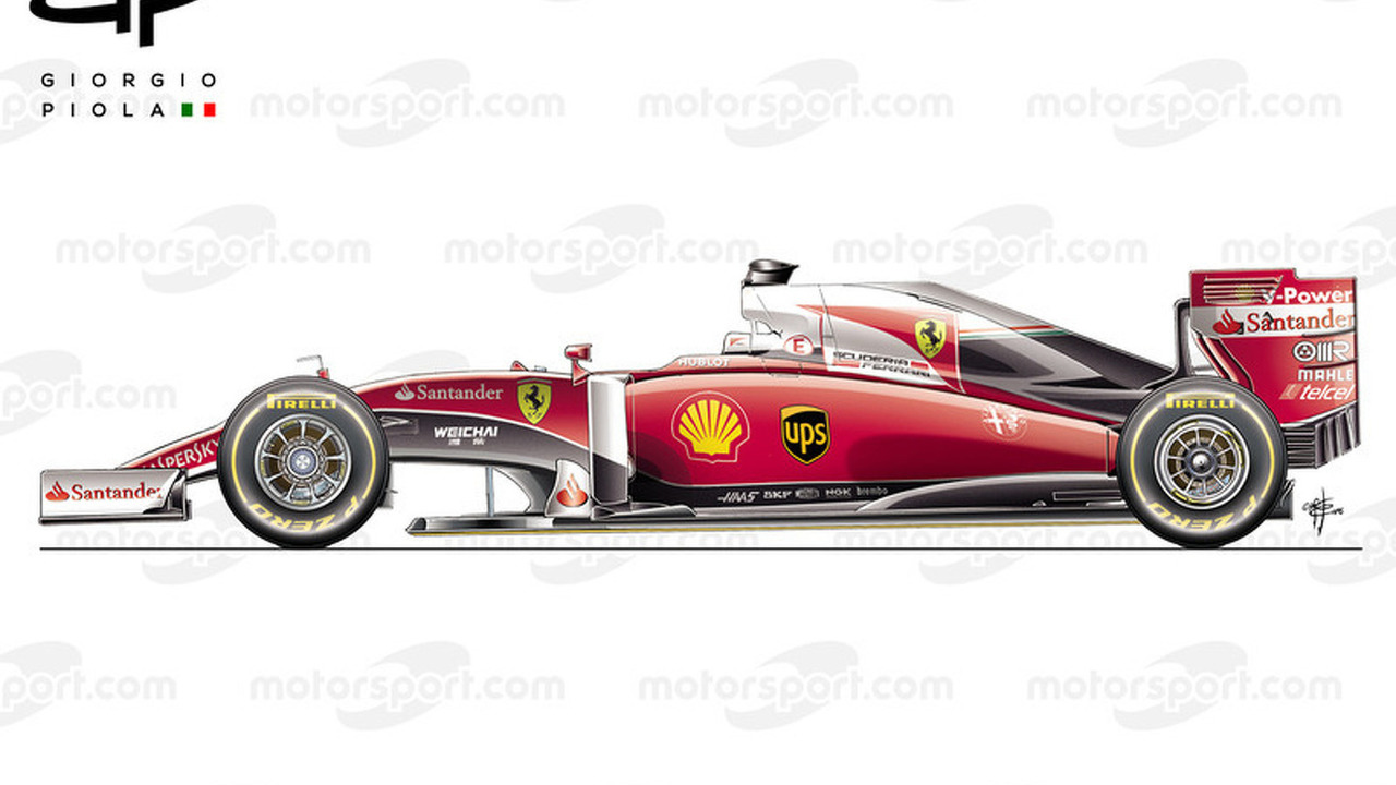 Possible rendering of the Ferrari F1 2016 with a