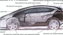 ZAP-X Crossover SUV Tech Drawing