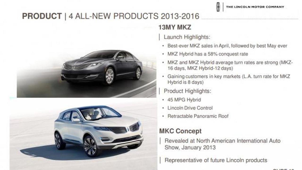 Lincoln future lineup slides 14.6.2013