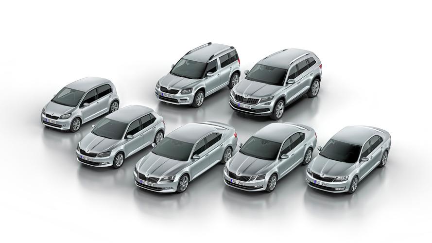 Record - 1'127'700 Škoda vendues en 2016