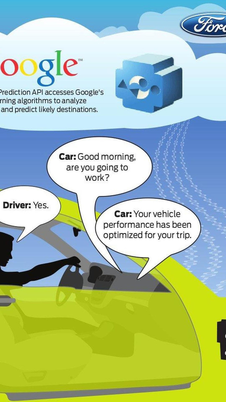 Ford using Google Prediction API for Optimize Energy Efficiency research illustration 11.05.2011