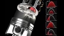 Coluna Alta Roda: Motores em evolução