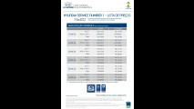 Hyundai divulga preços de revisões do HB20: Confira a tabela