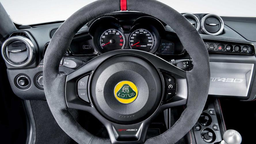 Lotus Is Returning To Profit In