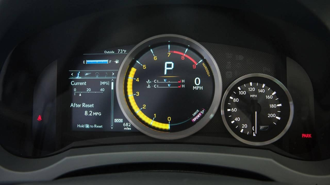 4. Digital Speedometer Display