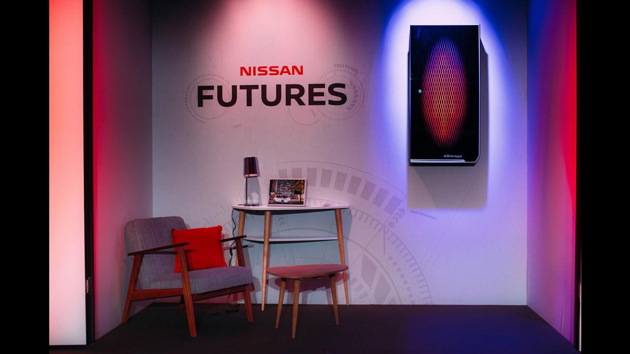 Nissan Leaf riutilizza le sue batterie nella casa