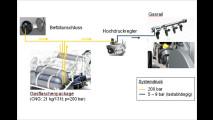 Erdgas-Passat im Test