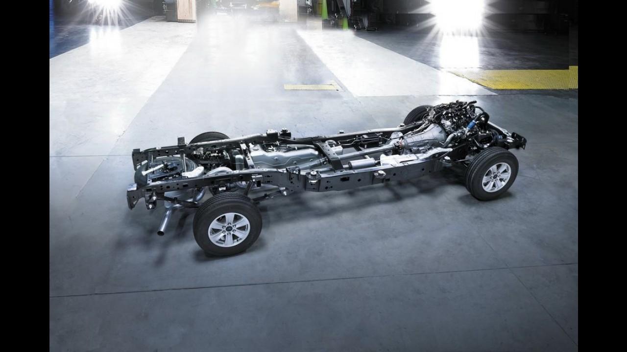 Salão de Detroit: nova geração da Ford F-150 é revelada  - confira galeria