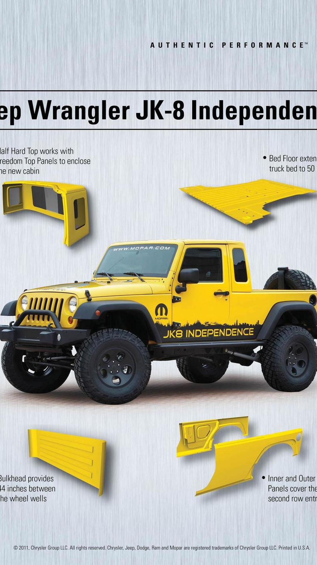 Jeep Wrangler JK 8 Independence package launched video