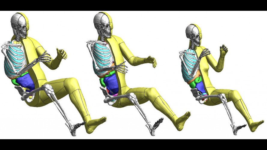 Da Toyota nuovi modelli umani virtuali per i crash test