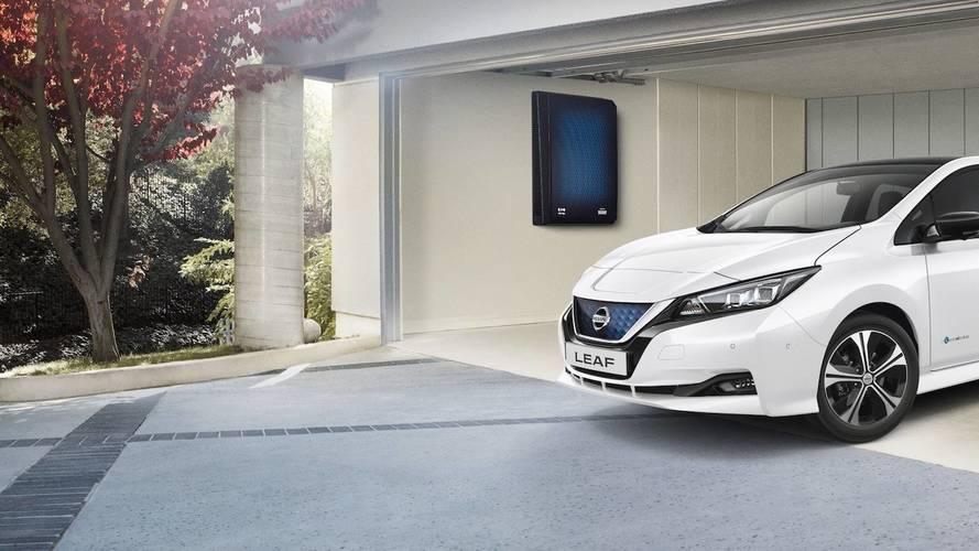 Nissan Solar Energy