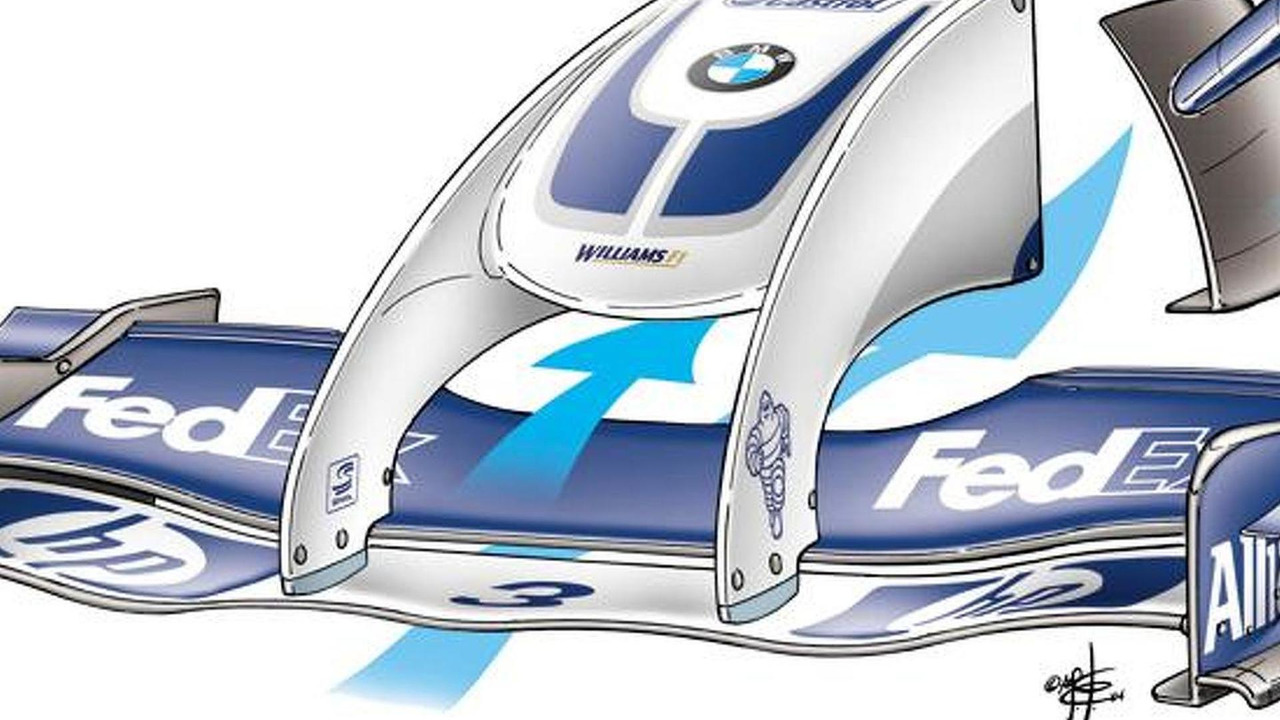 Williams FW26 walrus front wing speculative rendering