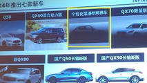 Nissan Juke-based Infiniti Crossover teaser
