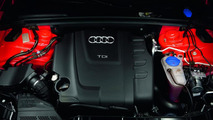 EU to Audi: No TDI trademark for you