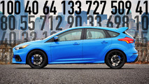 Ford Focus RS Motor Math