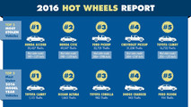 2016 Hot Wheels Infographic