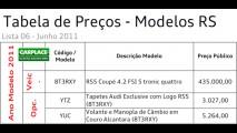 Confira tabela de preços de todos os modelos da Audi no Brasil - Base junho de 2011