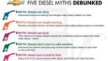 Chevrolet addresses American myths about diesel 26.04.2012