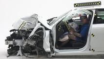 2017 Audi A4 IIHS Crash Test