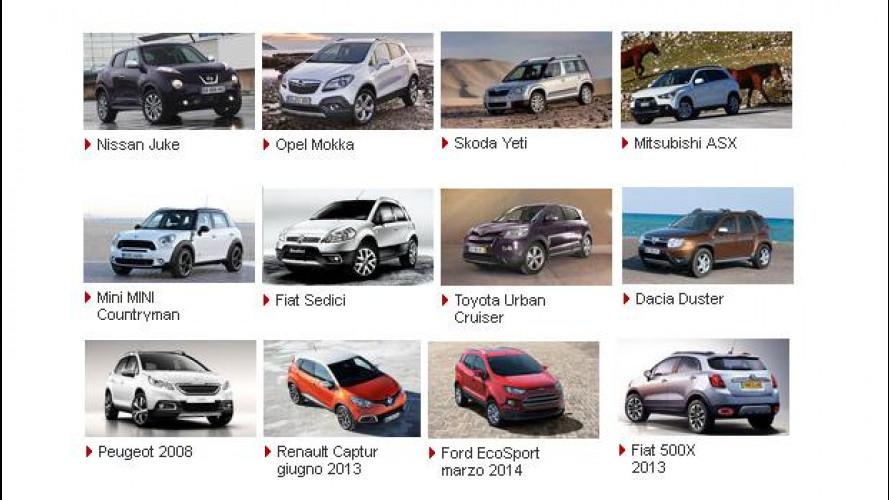 SUV da città, ecco quali sono i migliori crossover urbani